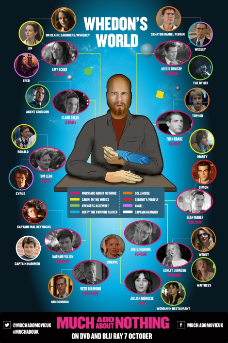 movies-joss-whedon-whedonverse-infographic_1